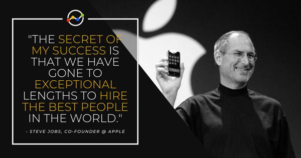 steve-jobs-apple-quote-recruitment