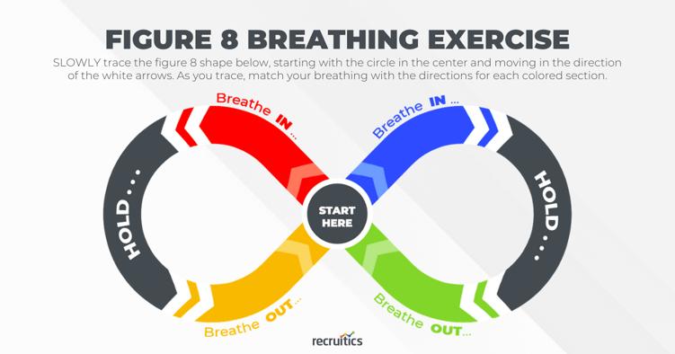FIGURE 8 BREATHING EXERCISE
