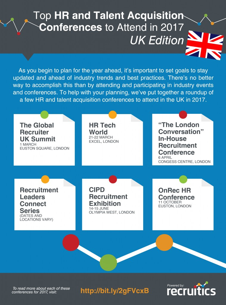UK HR and Talent Acquisition Conferences