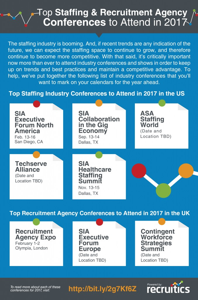 staffing industry conferences