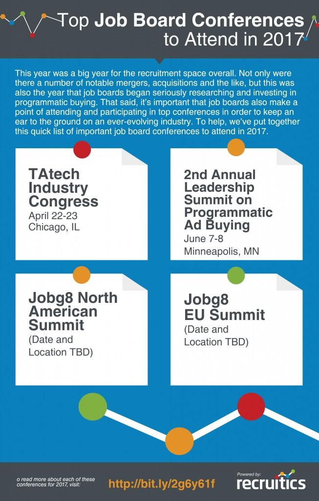 job board conferences