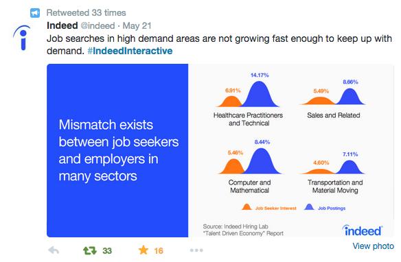 @indeed #IndeedInteractive tweet