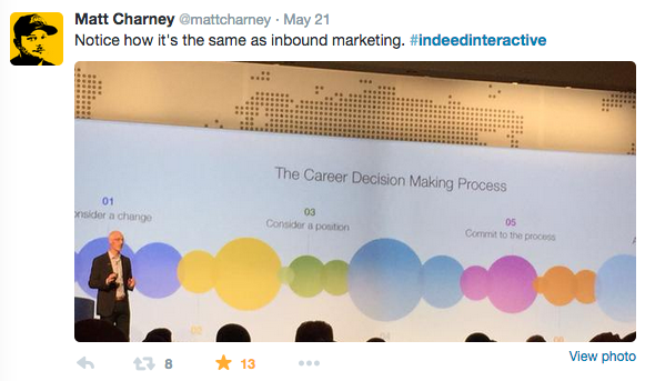 @mattcharney #IndeedInteractive tweet