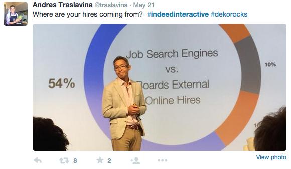 @traslavina #IndeedInteractive tweet