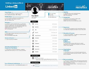 Recruitics_LinkedIn_Profile_Builder_RX Updated 2019