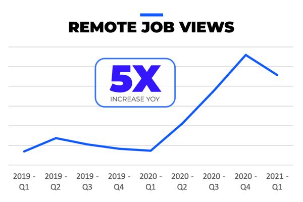 Remote Job Views-1