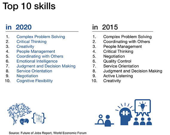 new-year-new-recruitment-marketing-top-10-skills-2019