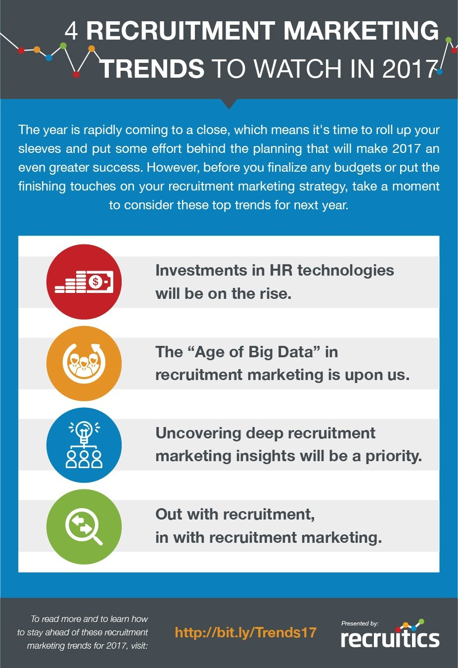 recruitment marketing trends 2017