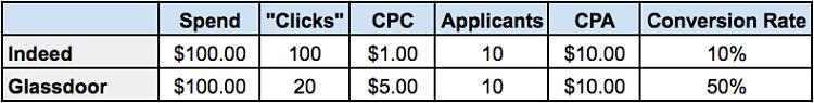 clicks pay-per-click
