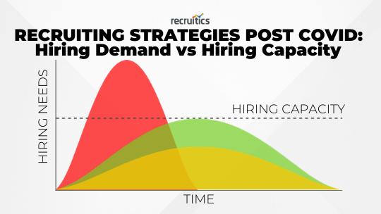 Recruitment Strategies Post COVID